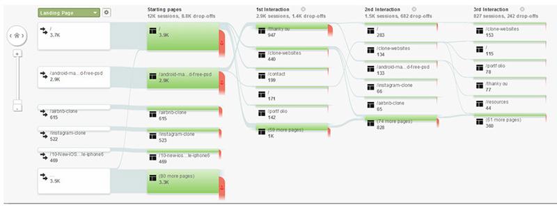 huong-dan-cach-cai-dat-google-analytics-cho-website-hinh-12