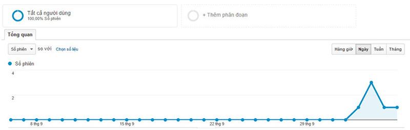 huong-dan-cach-cai-dat-google-analytics-cho-website-hinh-8