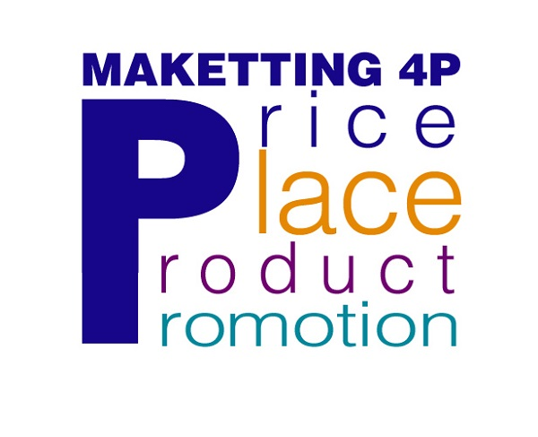 marketing 4p ảnh 01