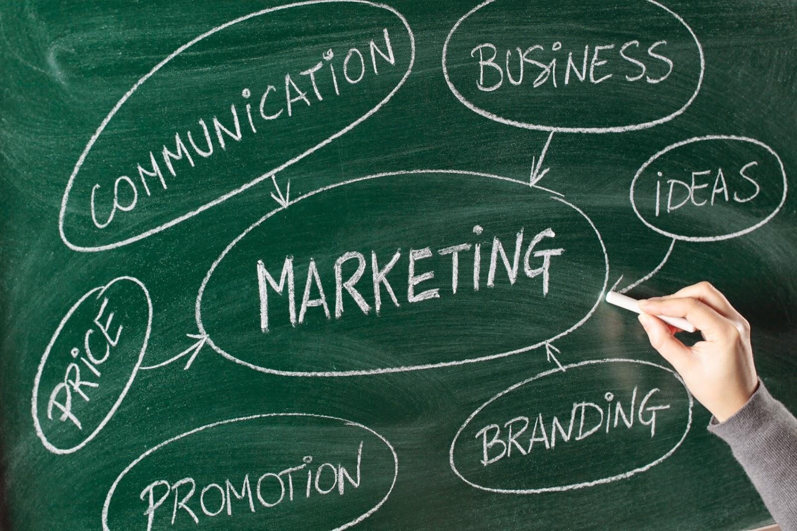 marketing executive là gì ảnh 4