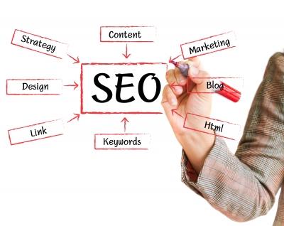 làm thế nào để marketing online hiệu quả 03