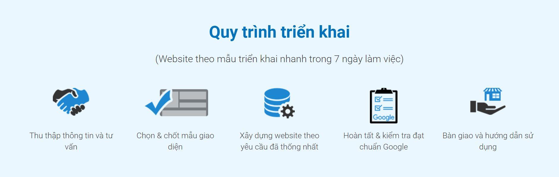 tư vấn thiết kế website chuyên nghiệp2