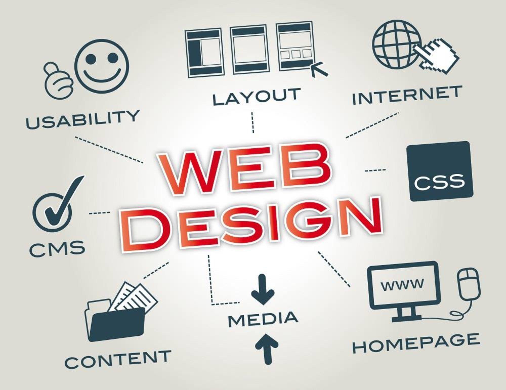 các bước thiết kế website 01