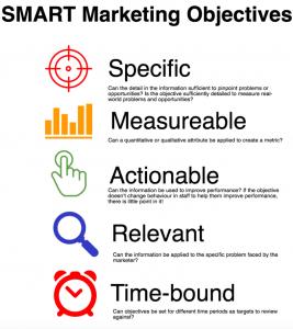 mục tiêu marketing 02