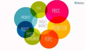 7P trong marketing