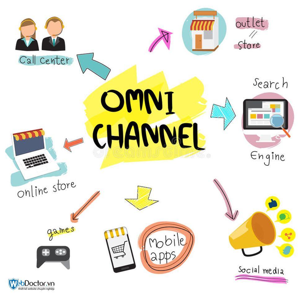 Omni Channel là gì 03
