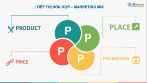 7P trong marketing 02